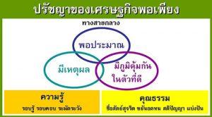 sufficient-economy
